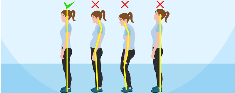 Everything Wrong with a Wrong Body Posture
