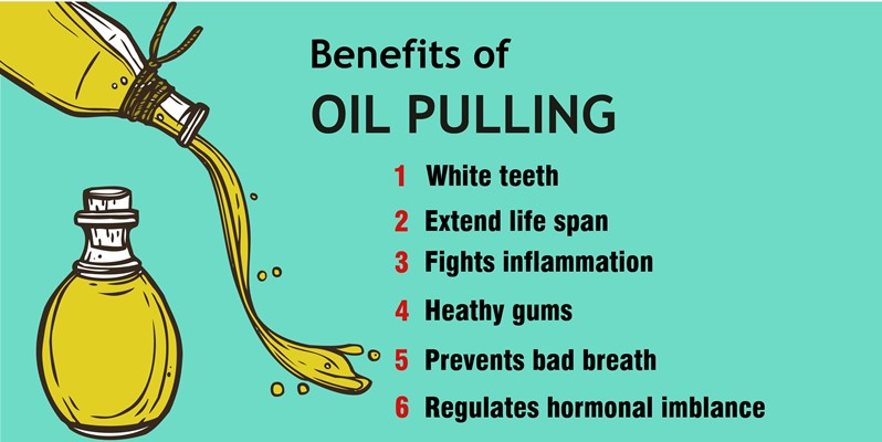 Oil Pulling Technique To Banish the Toxins