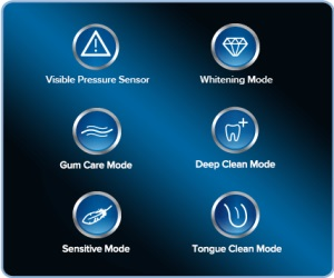 Oral B brushing modes