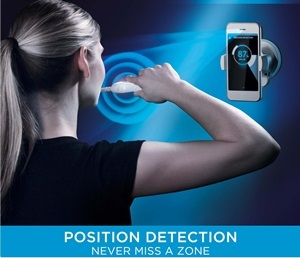 Oral B position detection technology