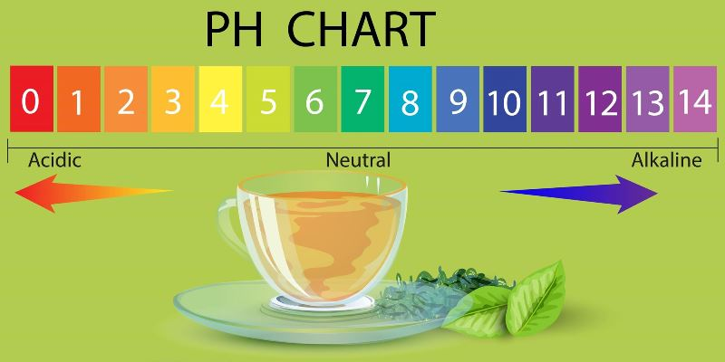 Acidic level in tea